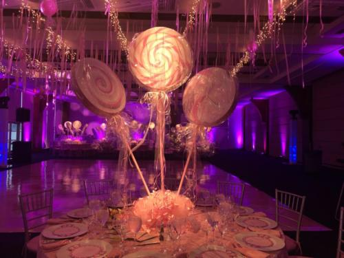 Pink Candy Bat Mitzvah